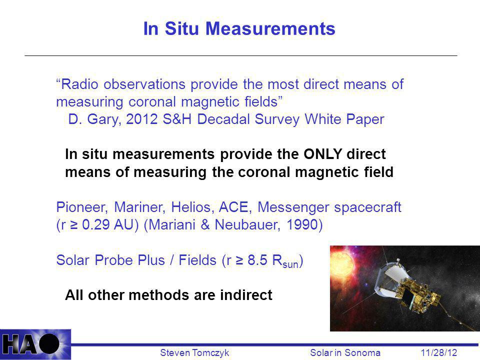 "Steven Tomczyk Solar in Sonoma 11/28/12 In Situ Measurements ""Radio observations provide the most direct means of measuring coronal magnetic fields"" D"