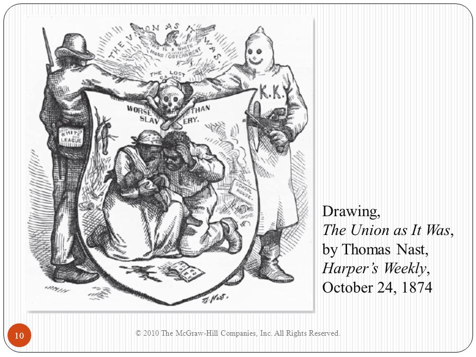 © 2010 The McGraw-Hill Companies, Inc. All Rights Reserved. 10 Drawing, The Union as It Was, by Thomas Nast, Harper's Weekly, October 24, 1874