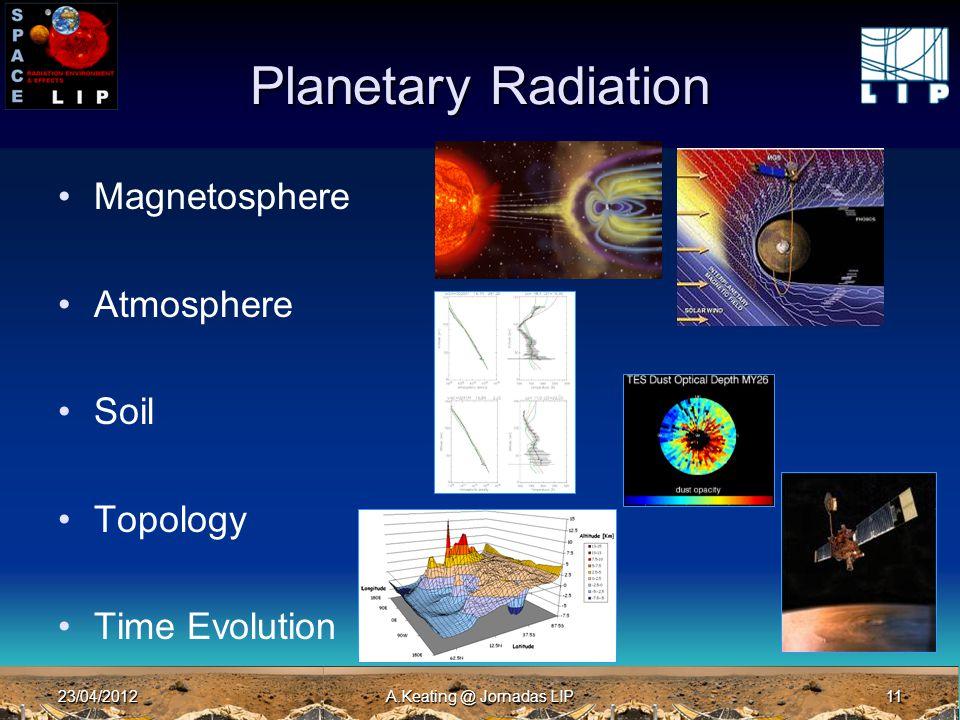 23/04/2012A.Keating @ Jornadas LIP11 Planetary Radiation Magnetosphere Atmosphere Soil Topology Time Evolution