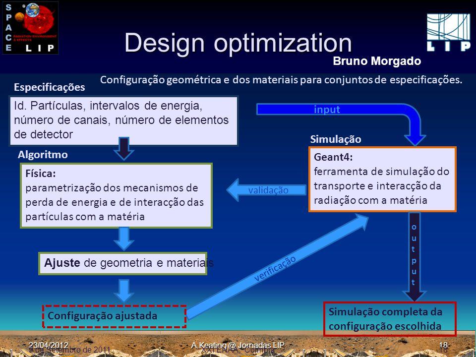 23/04/2012A.Keating @ Jornadas LIP18 9 de Setembro de 201118XXI ENAA, Coimbra Configuração geométrica e dos materiais para conjuntos de especificações.