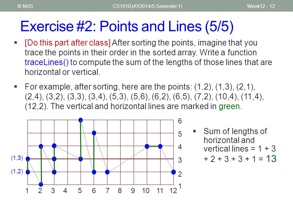 Exercise #2: Points and Lines (5/5) CS1010 (AY2014/5 Semester 1)© NUS  [Do this part after class] After sorting the points, imagine that you trace the points in their order in the sorted array.