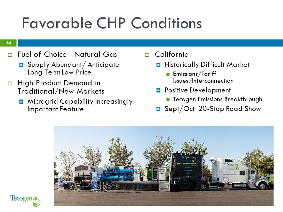 Favorable CHP Conditions  Fuel of Choice - Natural Gas  Supply Abundant/ Anticipate Long-Term Low Price  High Product Demand in Traditional/New Markets  Microgrid Capability Increasingly Important Feature  California  Historically Difficult Market Emissions/Tariff Issues/Interconnection  Positive Development Tecogen Emissions Breakthrough  Sept/Oct 20-Stop Road Show 14