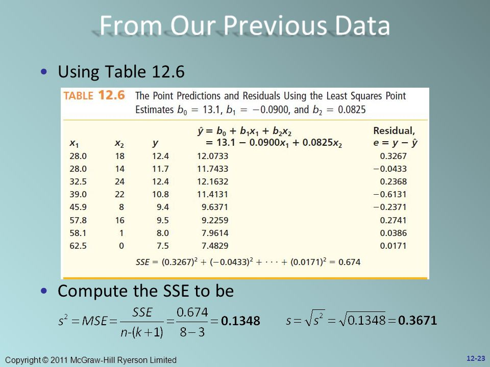 Copyright © 2011 McGraw-Hill Ryerson Limited Using Table 12.6 Compute the SSE to be 12-23