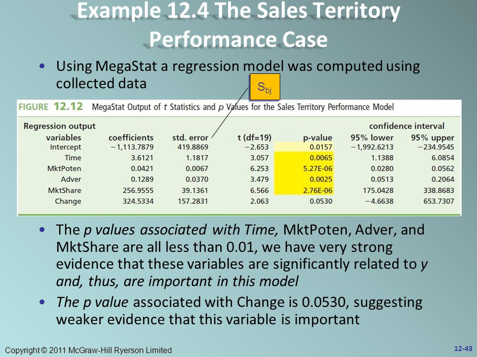 Copyright © 2011 McGraw-Hill Ryerson Limited Using MegaStat a regression model was computed using collected data The p values associated with Time, MktPoten, Adver, and MktShare are all less than 0.01, we have very strong evidence that these variables are significantly related to y and, thus, are important in this model The p value associated with Change is 0.0530, suggesting weaker evidence that this variable is important 12-43 S bj