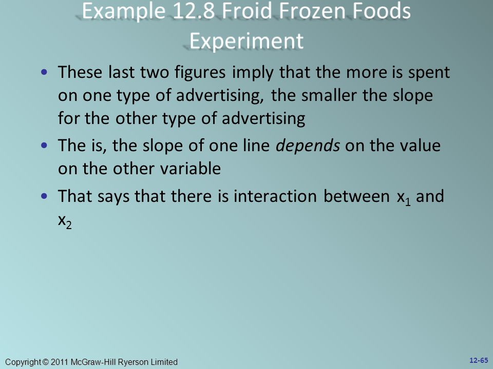 Copyright © 2011 McGraw-Hill Ryerson Limited These last two figures imply that the more is spent on one type of advertising, the smaller the slope for the other type of advertising The is, the slope of one line depends on the value on the other variable That says that there is interaction between x 1 and x 2 12-65