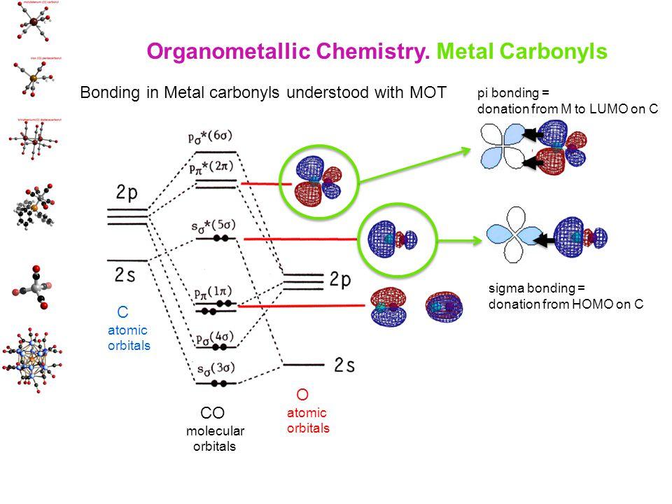 Organometallic Chemistry. Metal Carbonyls Bonding in Metal carbonyls understood with MOT C atomic orbitals O atomic orbitals CO molecular orbitals sig