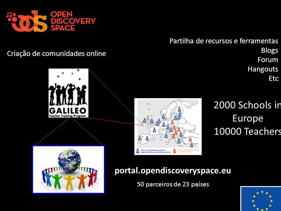 50 parceiros de 23 países portal.opendiscoveryspace.eu Partilha de recursos e ferramentas Blogs Forum Hangouts Etc Criação de comunidades online 2000 Schools in Europe 10000 Teachers