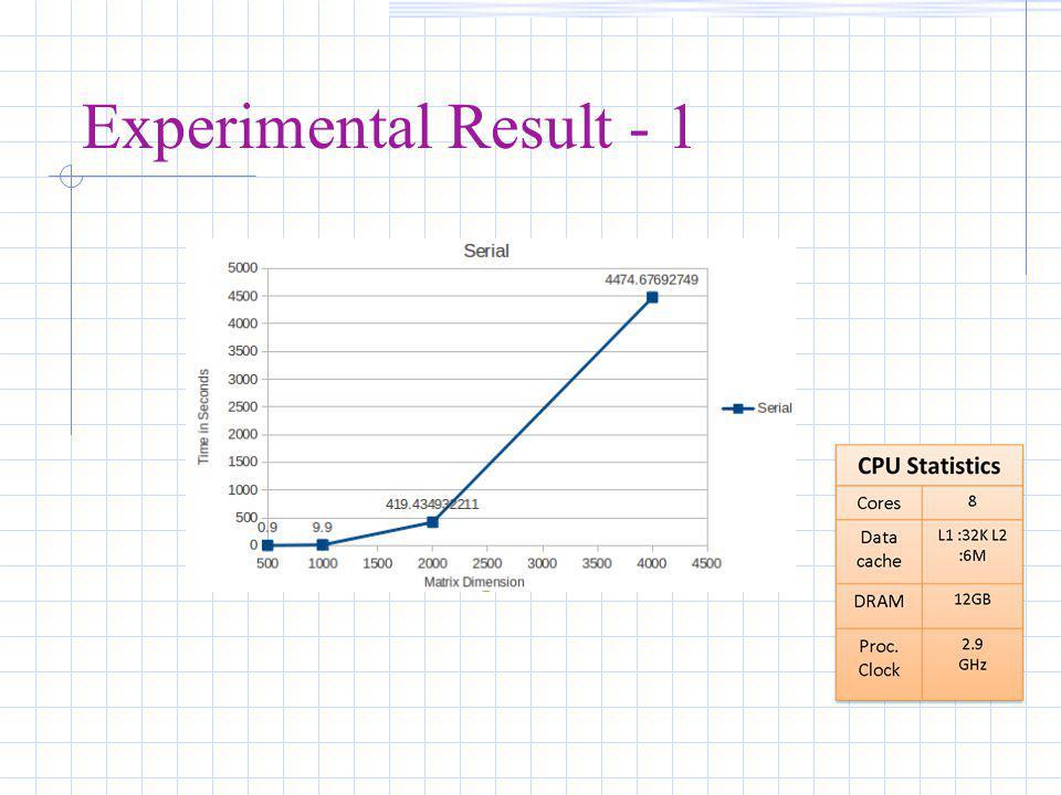 Experimental Result - 1