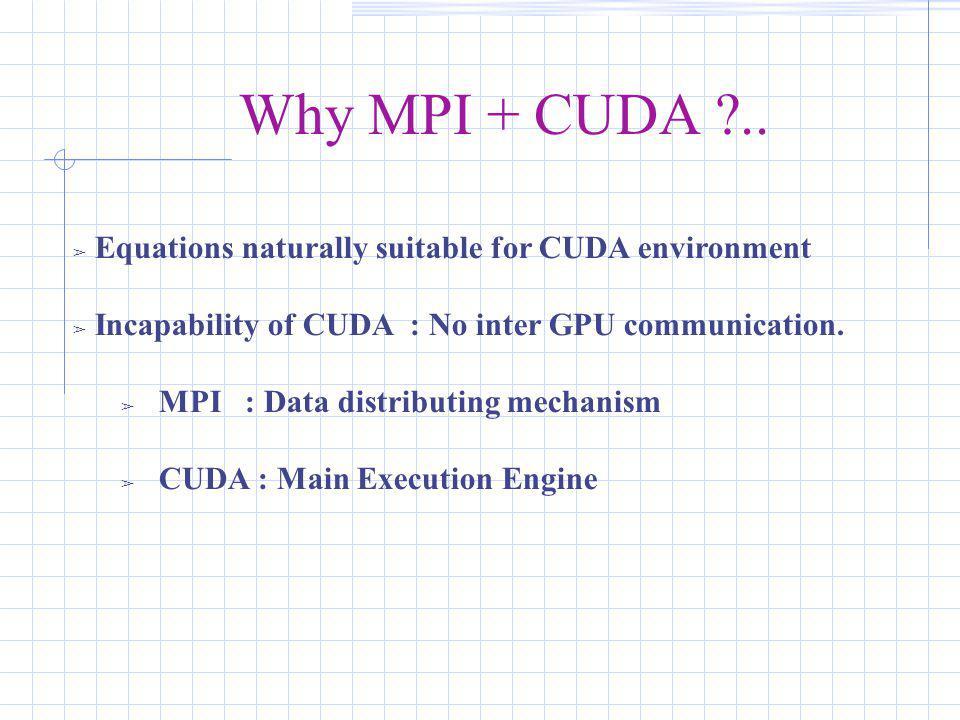 Why MPI + CUDA ?..