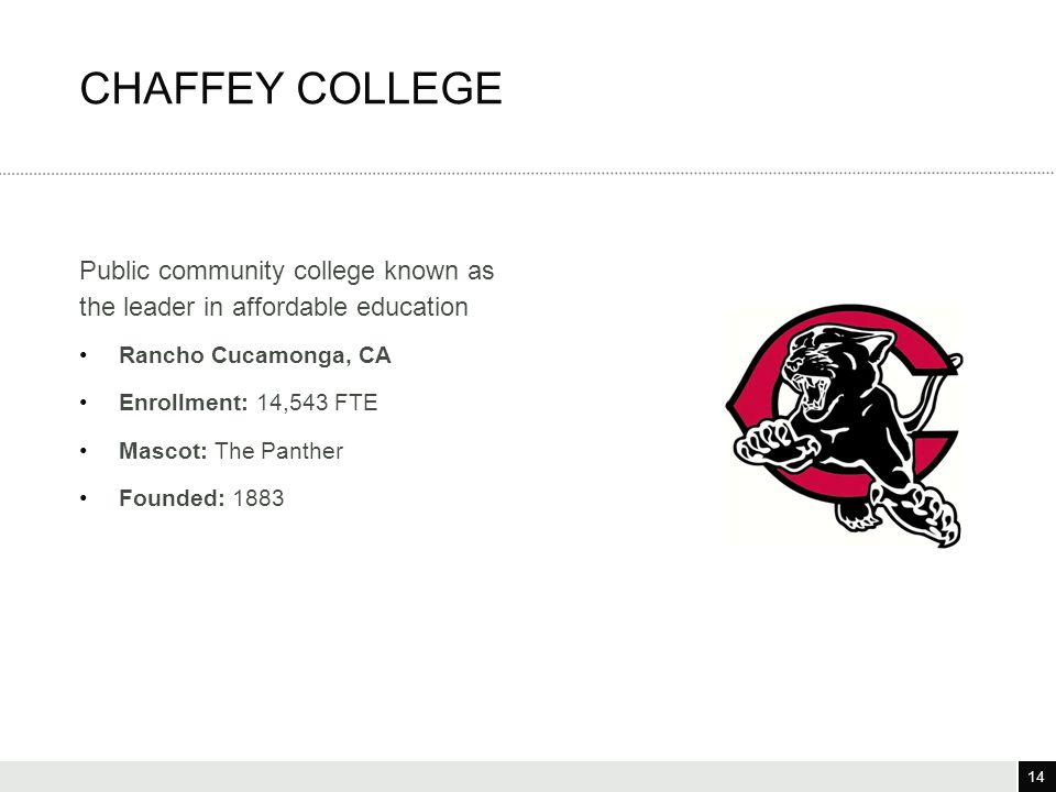14 3/25/12 14 Public community college known as the leader in affordable education Rancho Cucamonga, CA Enrollment: 14,543 FTE Mascot: The Panther Fou