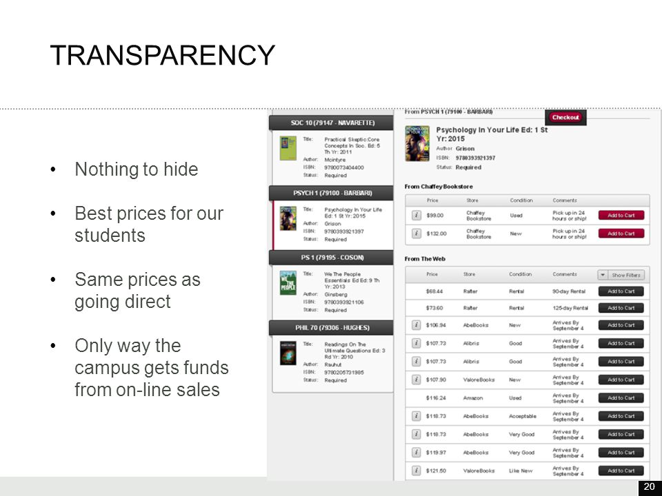 20 3/25/12 20 Nothing to hide Best prices for our students Same prices as going direct Only way the campus gets funds from on-line sales TRANSPARENCY