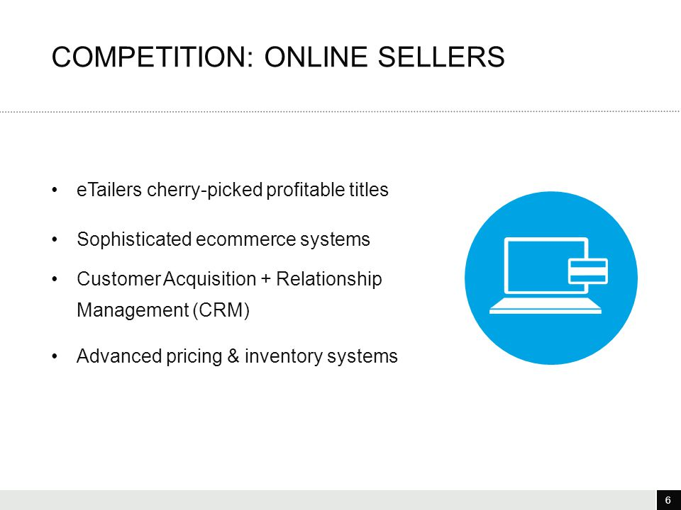 6 3/25/12 6 eTailers cherry-picked profitable titles Sophisticated ecommerce systems Customer Acquisition + Relationship Management (CRM) Advanced pricing & inventory systems COMPETITION: ONLINE SELLERS