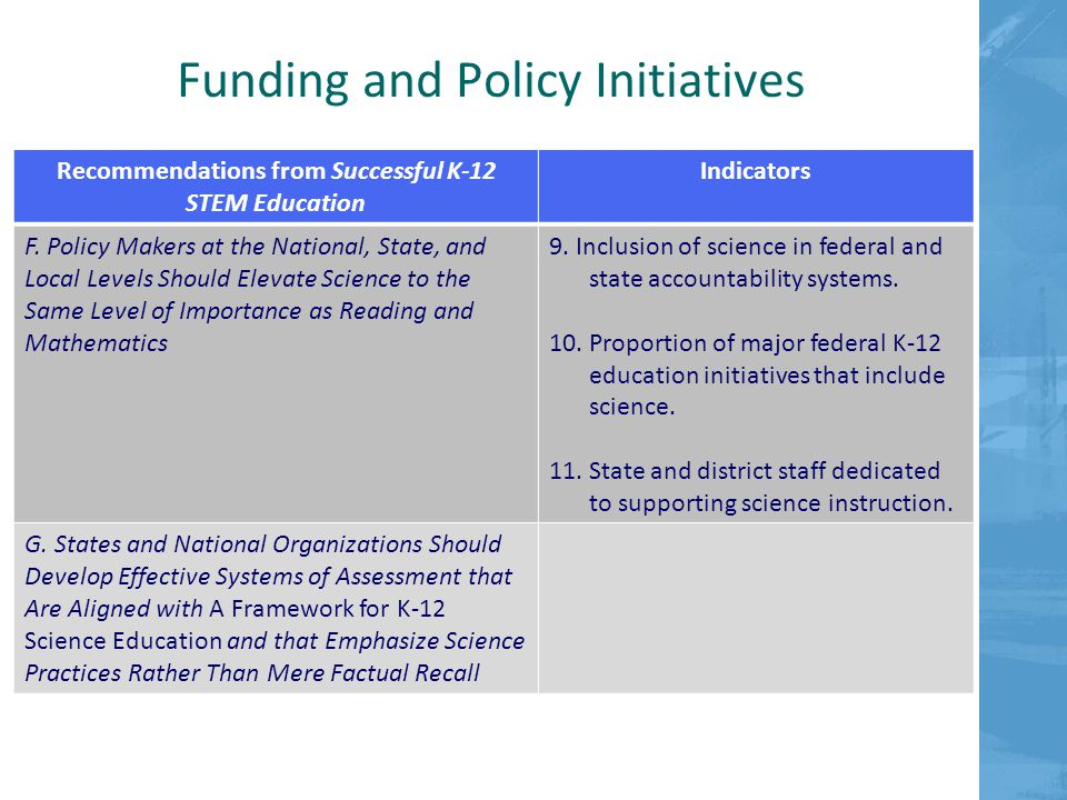 Funding and Policy Initiatives Recommendations from Successful K-12 STEM Education Indicators F.