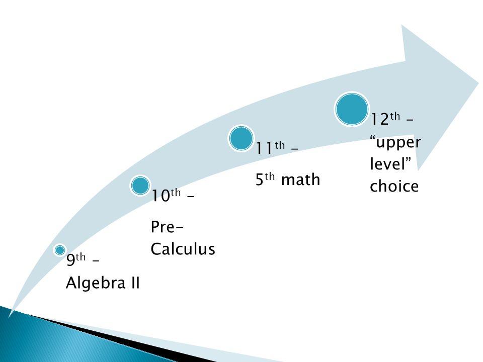 9 th – Algebra II 10 th – Pre- Calculus 11 th – 5 th math 12 th – upper level choice