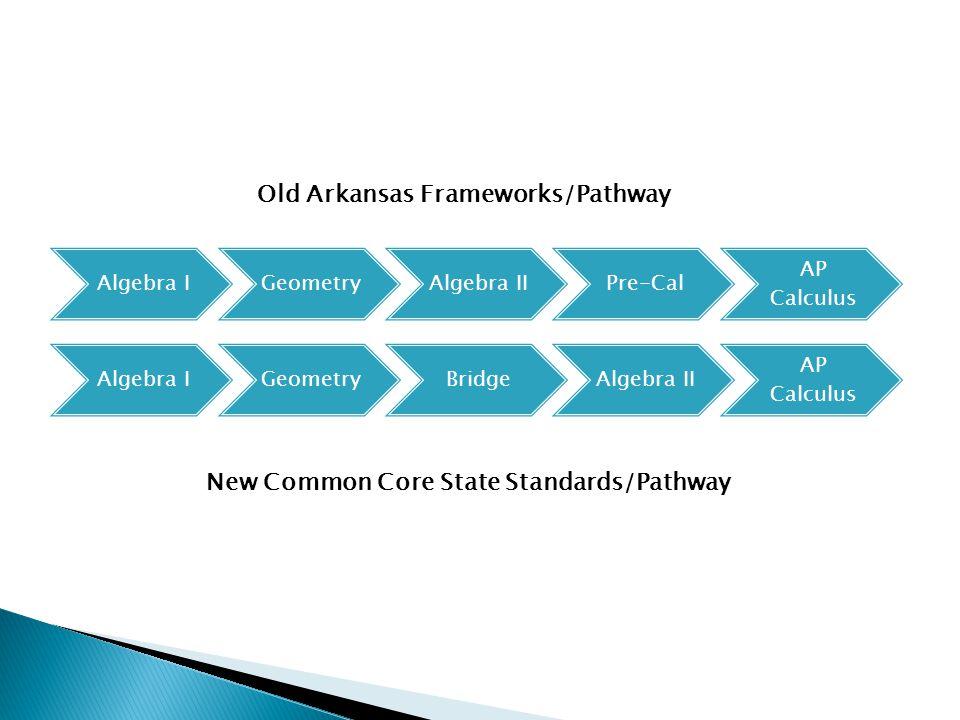 Algebra IGeometryAlgebra IIPre-Cal AP Calculus Algebra IGeometryBridgeAlgebra II AP Calculus Old Arkansas Frameworks/Pathway New Common Core State Standards/Pathway