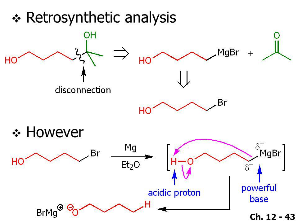 Ch. 12 - 43  Retrosynthetic analysis  However
