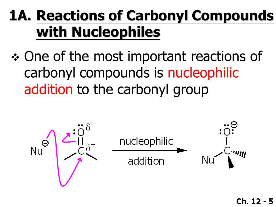 Ch. 12 - 5 1A.Reactions of Carbonyl Compounds with Nucleophiles  One of the most important reactions of carbonyl compounds is nucleophilic addition t