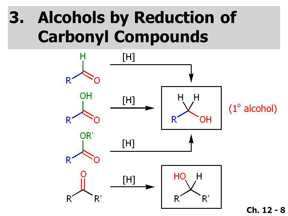 Ch. 12 - 8 3.Alcohols by Reduction of Carbonyl Compounds (1 o alcohol)