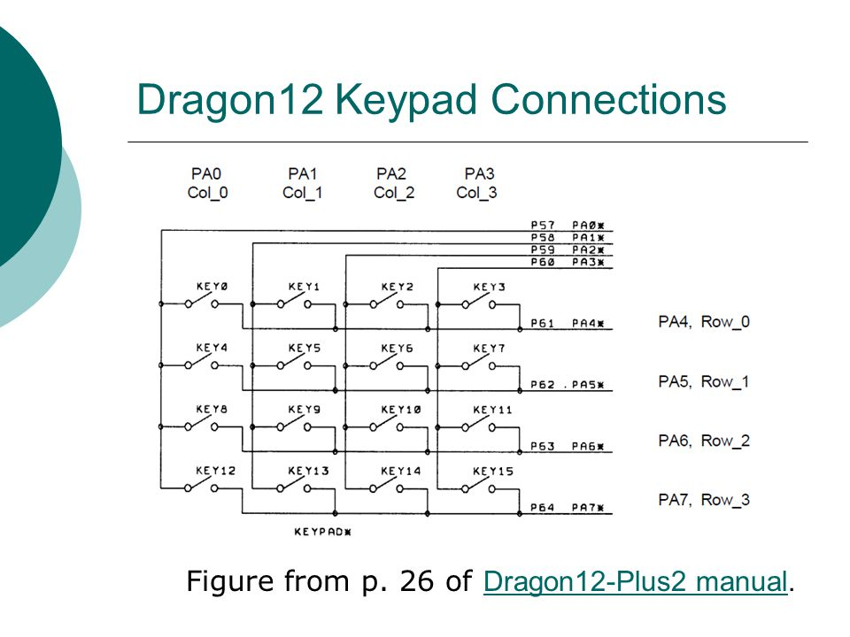 Dragon12 Keypad Connections Figure from p. 26 of Dragon12-Plus2 manual. Dragon12-Plus2 manual