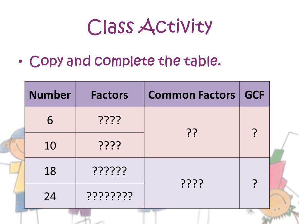 Class Activity Copy and complete the table.NumberFactorsCommon FactorsGCF 6???.