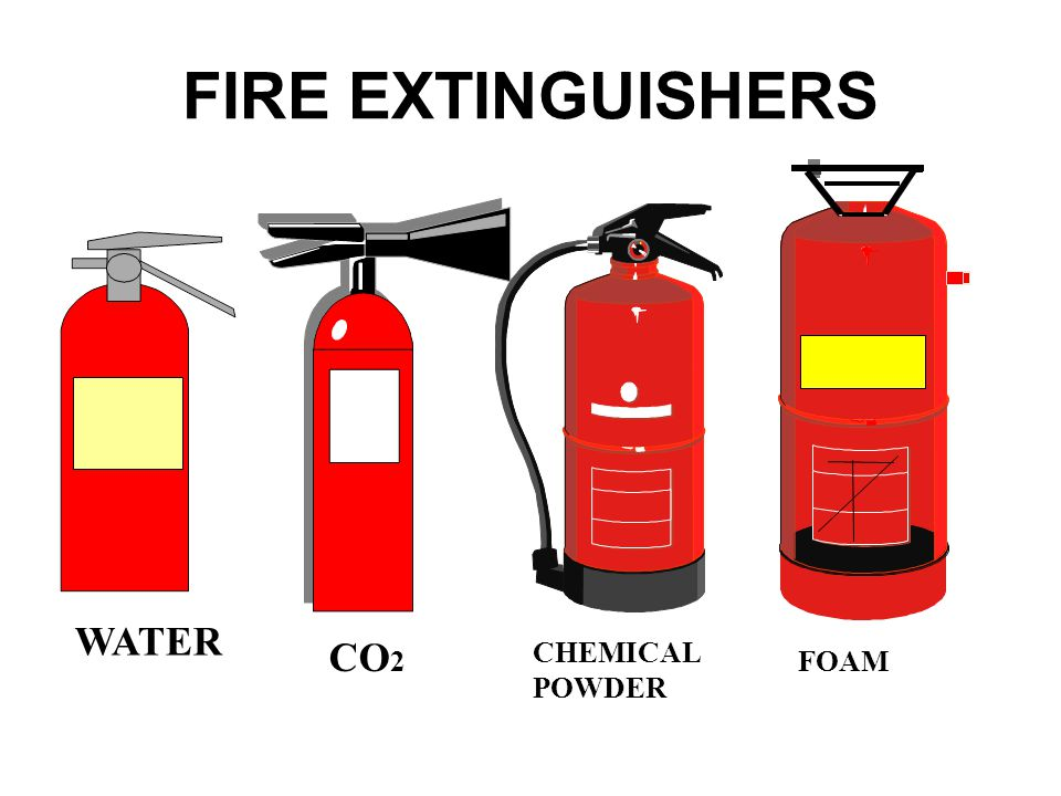 FIRE EXTINGUISHERS CO 2 WATER CHEMICAL POWDER FOAM