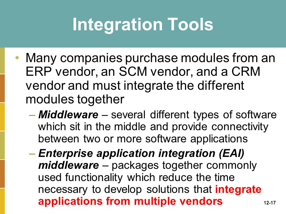 12-17 Integration Tools Many companies purchase modules from an ERP vendor, an SCM vendor, and a CRM vendor and must integrate the different modules together –Middleware – several different types of software which sit in the middle and provide connectivity between two or more software applications –Enterprise application integration (EAI) middleware – packages together commonly used functionality which reduce the time necessary to develop solutions that integrate applications from multiple vendors