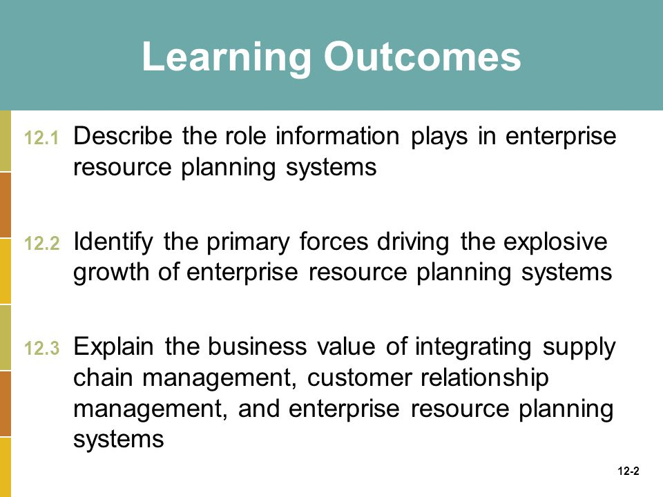 12-2 Learning Outcomes 12.1 Describe the role information plays in enterprise resource planning systems 12.2 Identify the primary forces driving the explosive growth of enterprise resource planning systems 12.3 Explain the business value of integrating supply chain management, customer relationship management, and enterprise resource planning systems