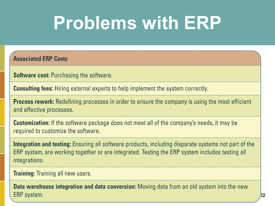 12-22 Problems with ERP