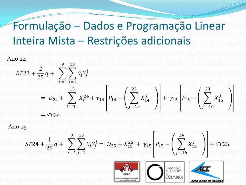 Formulação – Dados e Programação Linear Inteira Mista – Restrições adicionais