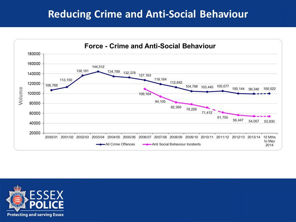 Reducing Crime and Anti-Social Behaviour