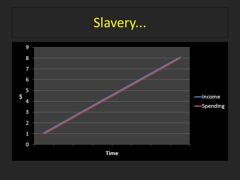 Slavery...