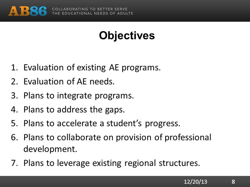 Objectives 1.Evaluation of existing AE programs. 2.Evaluation of AE needs. 3.Plans to integrate programs. 4.Plans to address the gaps. 5.Plans to acce