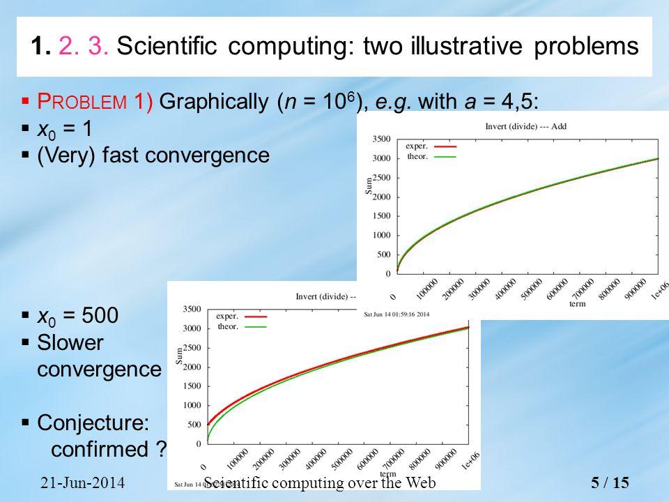 21-Jun-2014Scientific computing over the Web5 / 15 1.