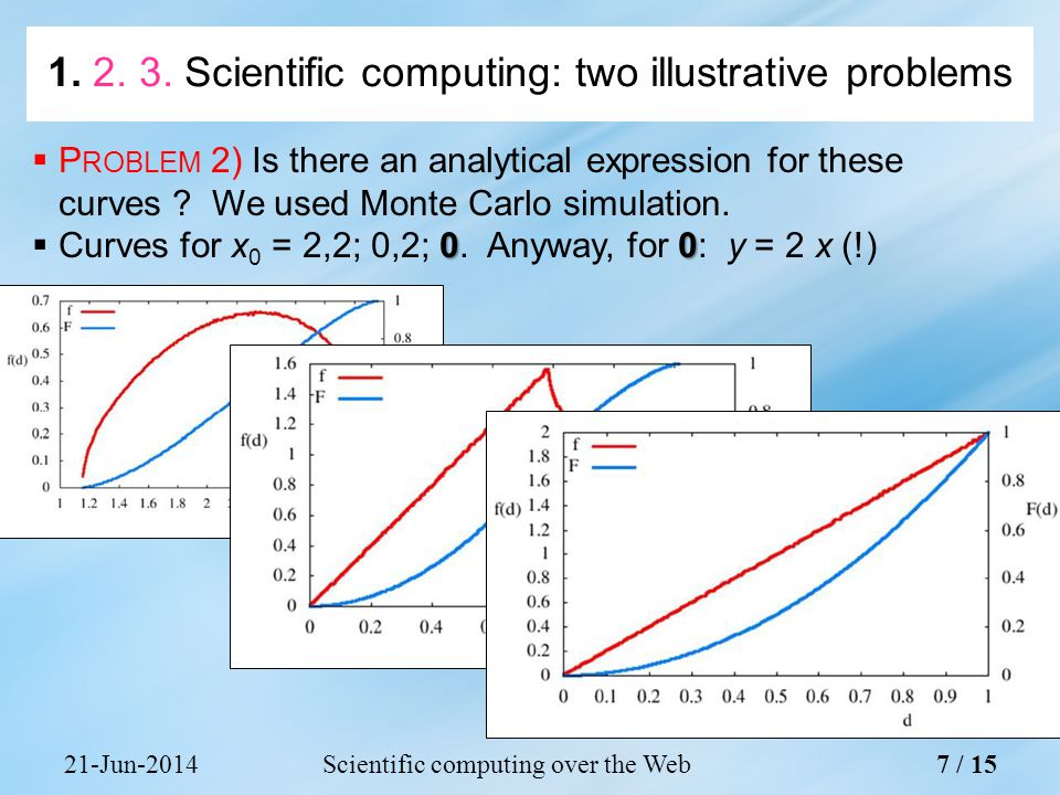 21-Jun-2014Scientific computing over the Web7 / 15 1. 2. 3. Scientific computing: two illustrative problems  P ROBLEM 2) Is there an analytical expre