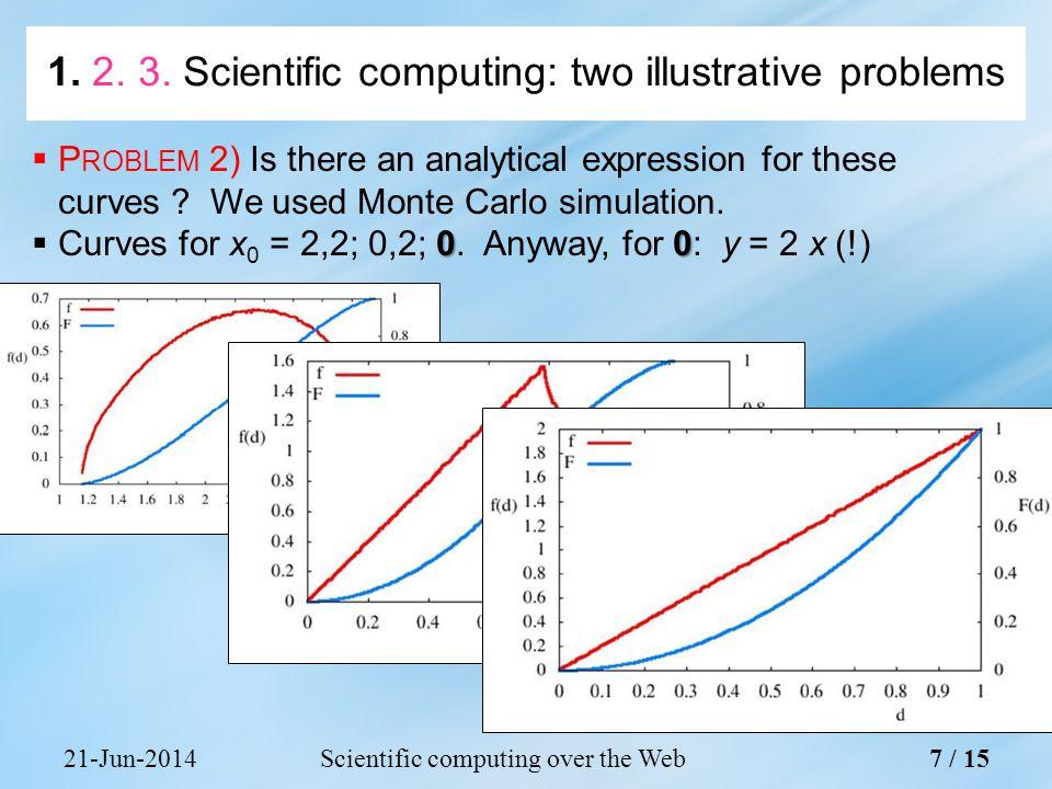 21-Jun-2014Scientific computing over the Web7 / 15 1.