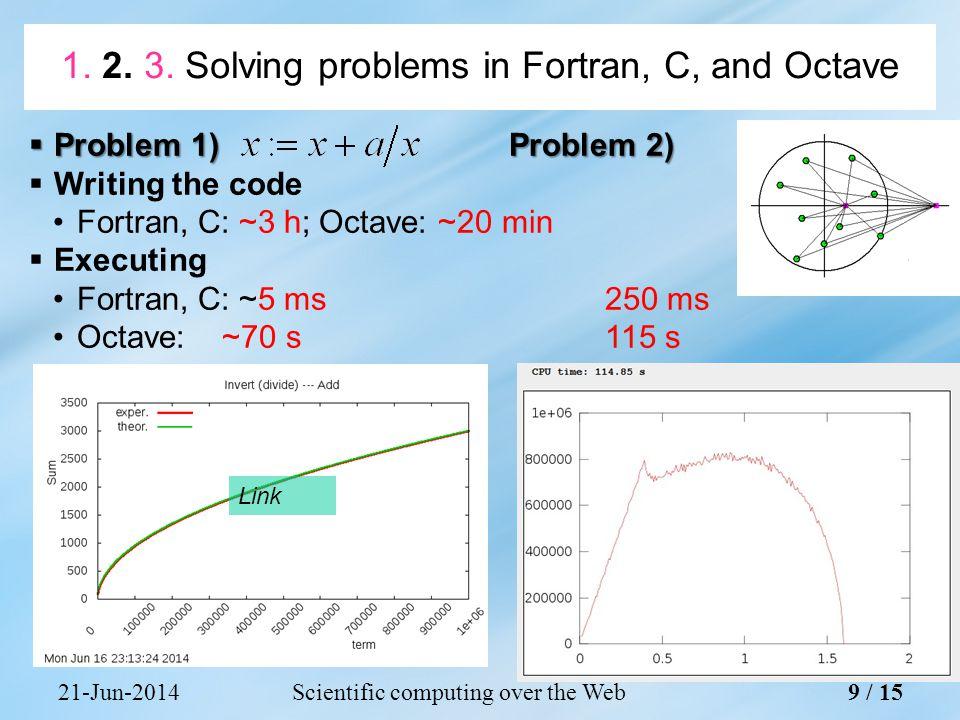21-Jun-2014Scientific computing over the Web 1. 2.
