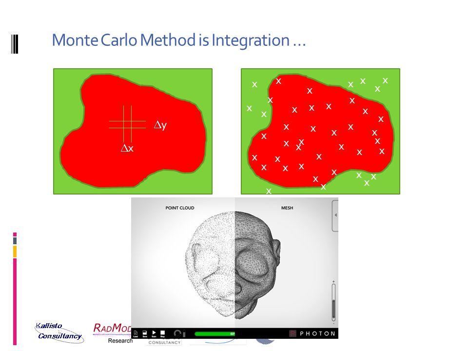 Monte Carlo Method is Integration … xx yy x x x x x x x x x x x x x x x x x x x x x x x x x x x x x x x x x x x x x x x x x x