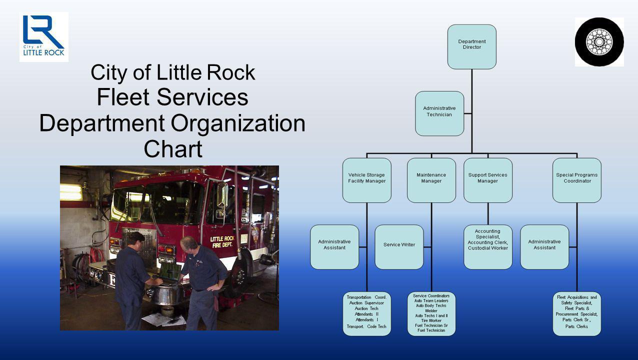 City of Little Rock Fleet Services Department Organization Chart