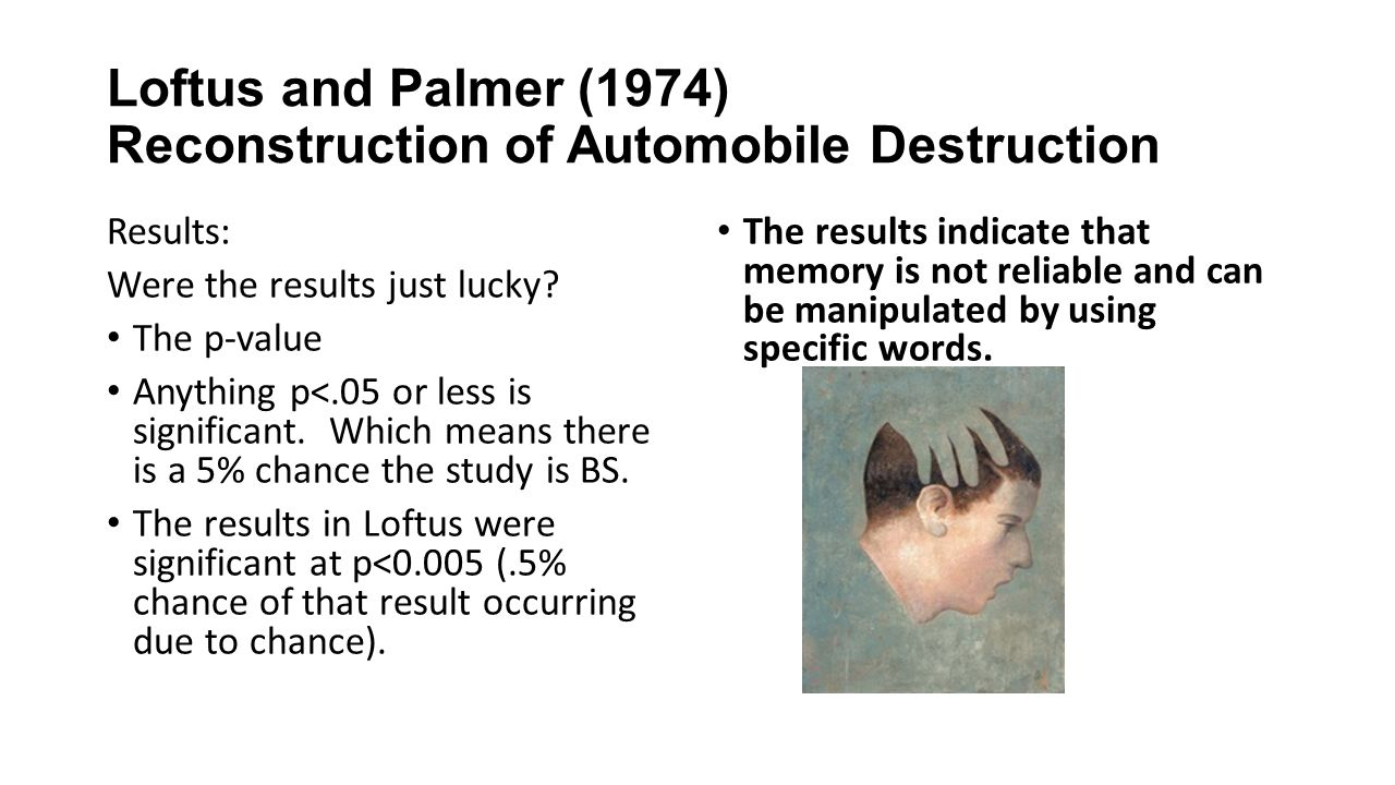 Loftus and Palmer (1974) Reconstruction of Automobile Destruction Results: Were the results just lucky.