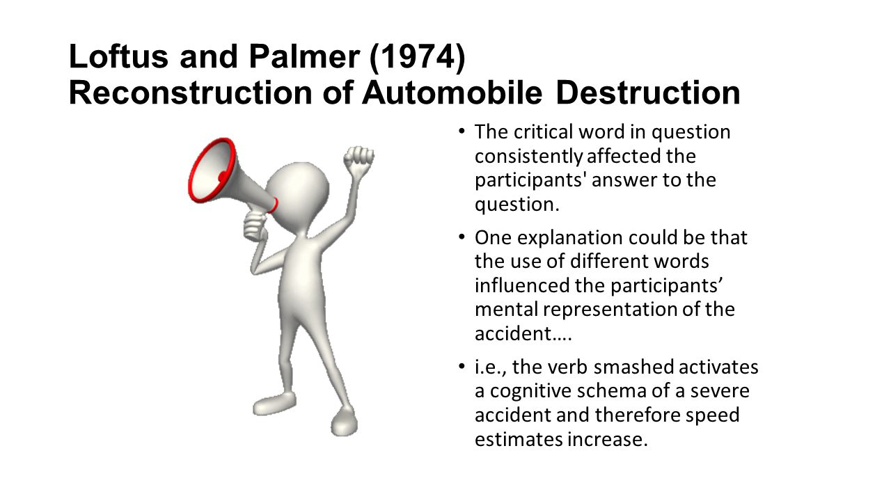 Loftus and Palmer (1974) Reconstruction of Automobile Destruction The critical word in question consistently affected the participants answer to the question.