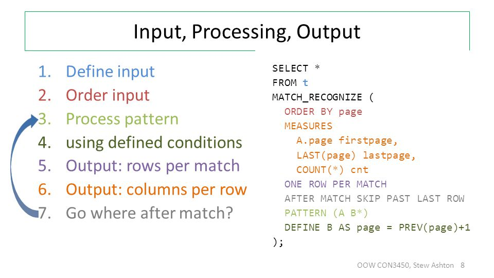 Input, Processing, Output 1.Define input 2.Order input 3.Process pattern 4.using defined conditions 5.Output: rows per match 6.Output: columns per row 7.Go where after match.