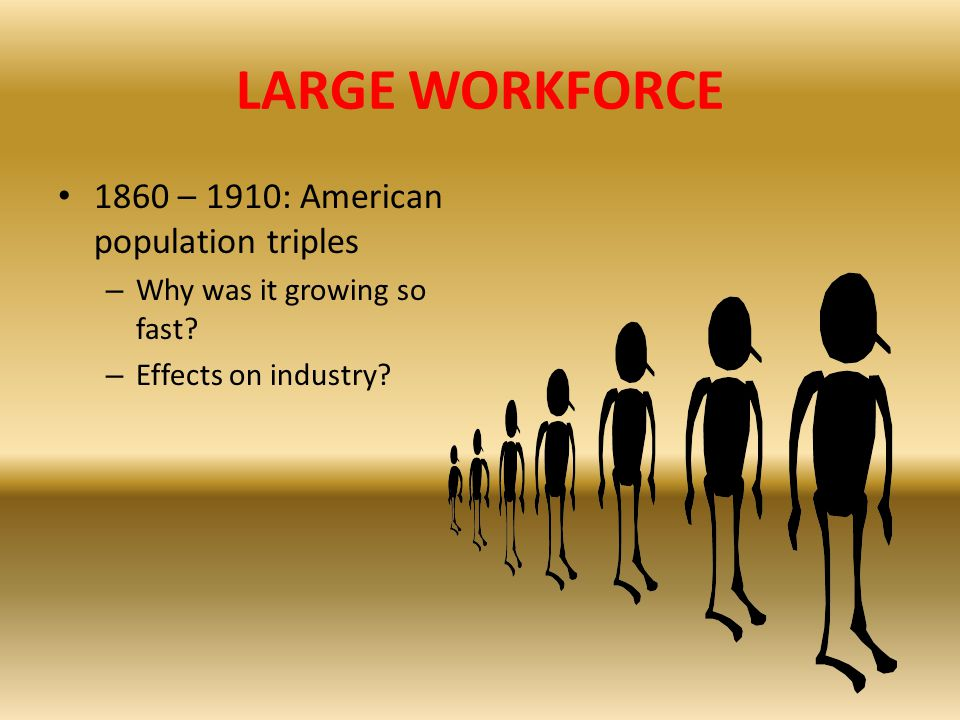 LARGE WORKFORCE 1860 – 1910: American population triples – Why was it growing so fast? – Effects on industry?