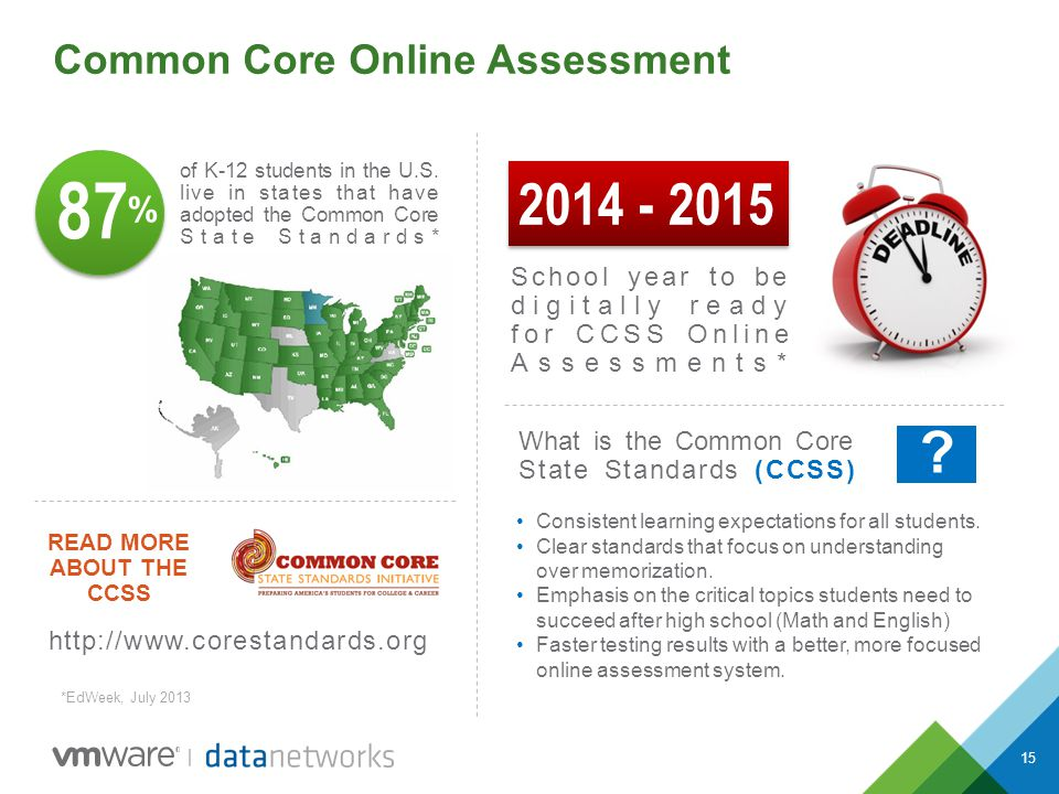 15 Common Core Online Assessment 87 of K-12 students in the U.S. live in states that have adopted the Common Core State Standards* 2014 - 2015 School
