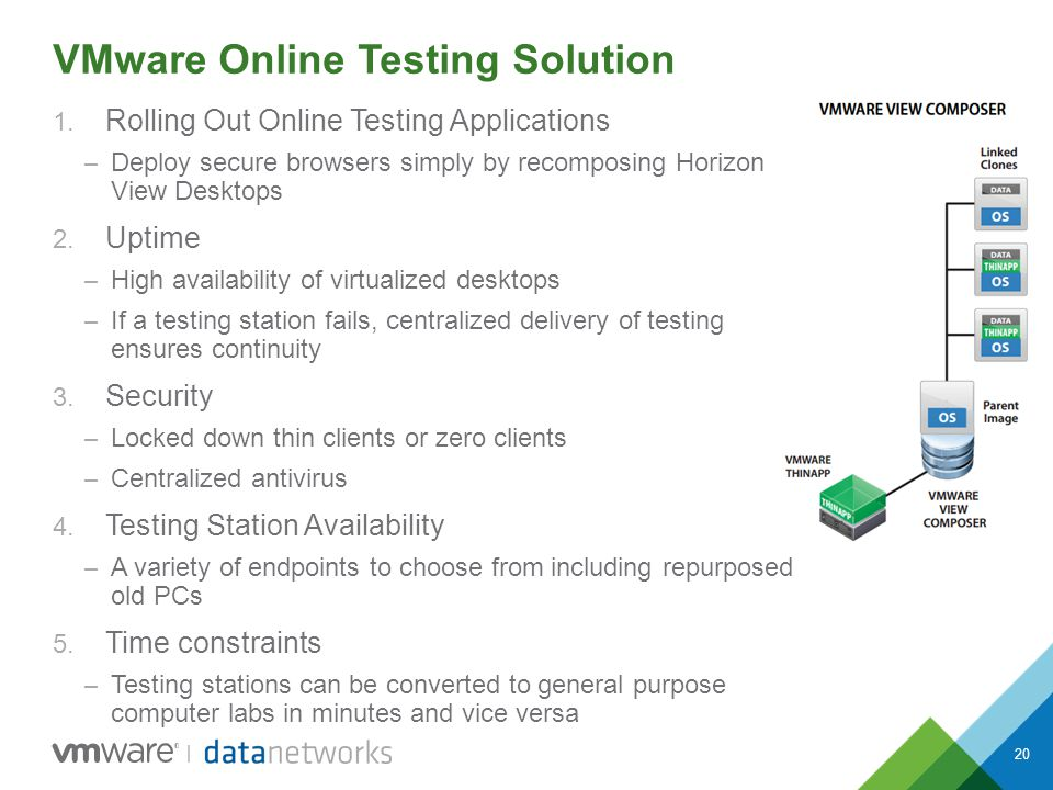 20 VMware Online Testing Solution 1. Rolling Out Online Testing Applications – Deploy secure browsers simply by recomposing Horizon View Desktops 2. U
