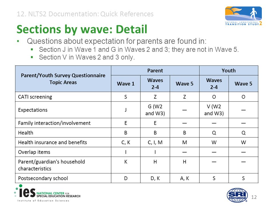 12. NLTS2 Documentation: Quick References 12 Sections by wave: Detail Questions about expectation for parents are found in:  Section J in Wave 1 and
