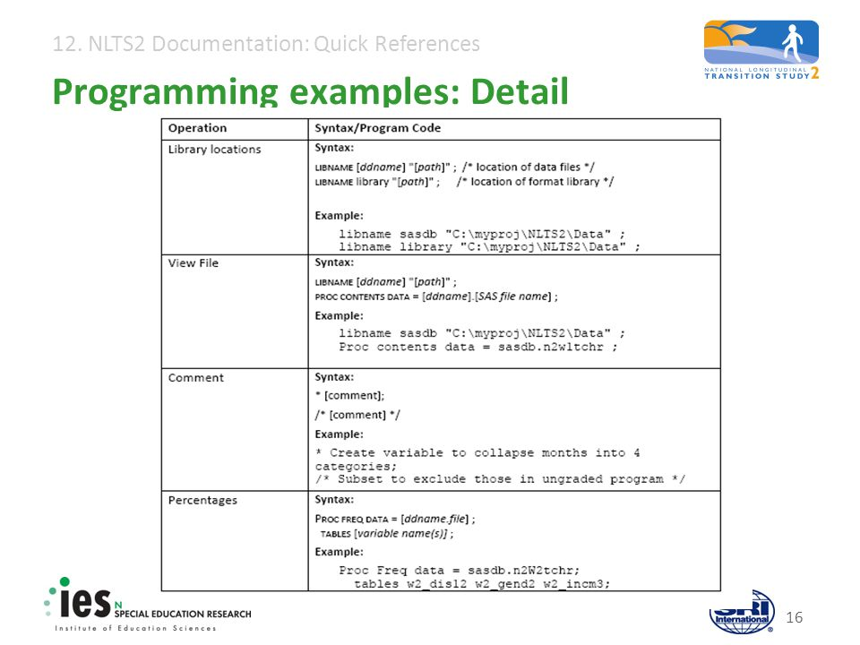 12. NLTS2 Documentation: Quick References 16 Programming examples: Detail