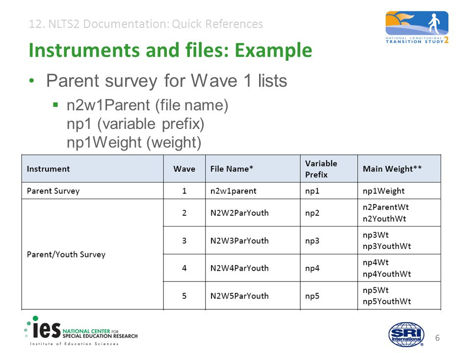 12. NLTS2 Documentation: Quick References 6 Instruments and files: Example Parent survey for Wave 1 lists  n2w1Parent (file name) np1 (variable prefi
