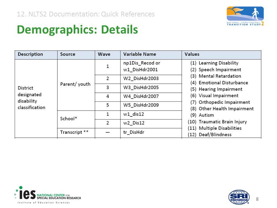 12. NLTS2 Documentation: Quick References 8 Demographics: Details
