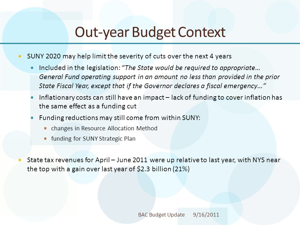 Out-year Budget Context SUNY 2020 may help limit the severity of cuts over the next 4 years Included in the legislation: The State would be required to appropriate… General Fund operating support in an amount no less than provided in the prior State Fiscal Year, except that if the Governor declares a fiscal emergency… Inflationary costs can still have an impact – lack of funding to cover inflation has the same effect as a funding cut Funding reductions may still come from within SUNY:  changes in Resource Allocation Method  funding for SUNY Strategic Plan State tax revenues for April – June 2011 were up relative to last year, with NYS near the top with a gain over last year of $2.3 billion (21%) 9/16/2011BAC Budget Update