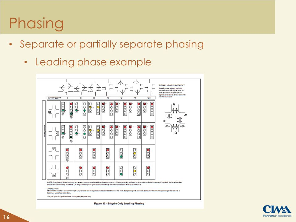 Phasing Separate or partially separate phasing Leading phase example 16